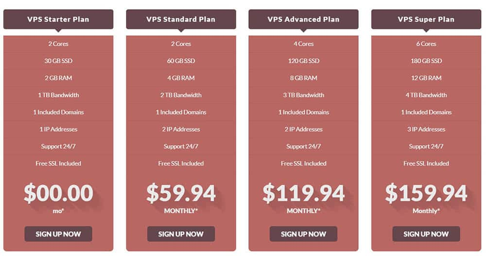 vpswala-pricing