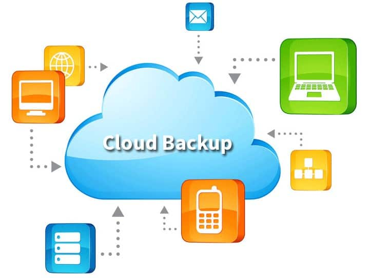 cloud_backup