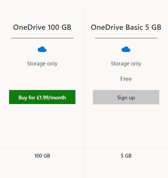 one drive cloud free basic plan