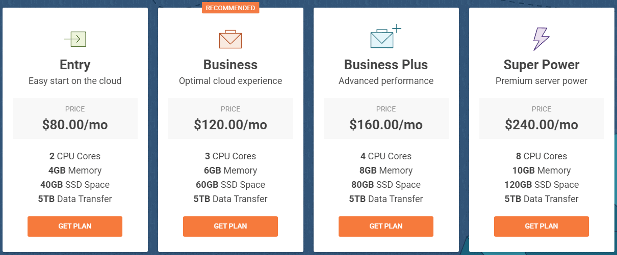siteground cloud hosting pricing