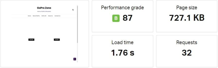 siteground performance
