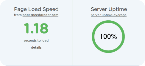 Load-speed-and-uptime-statistics