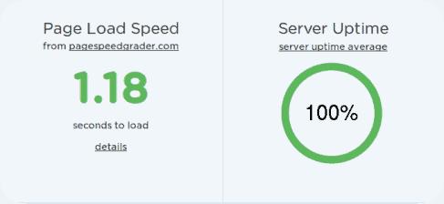 Load Speed Stats