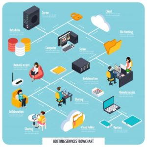 Shared hosting illustration