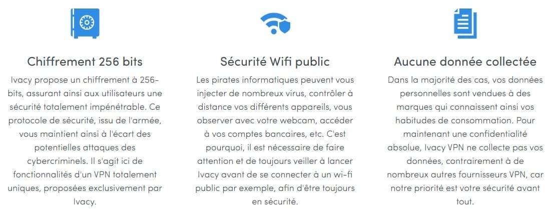 Ivacy VPN fonctionnalités