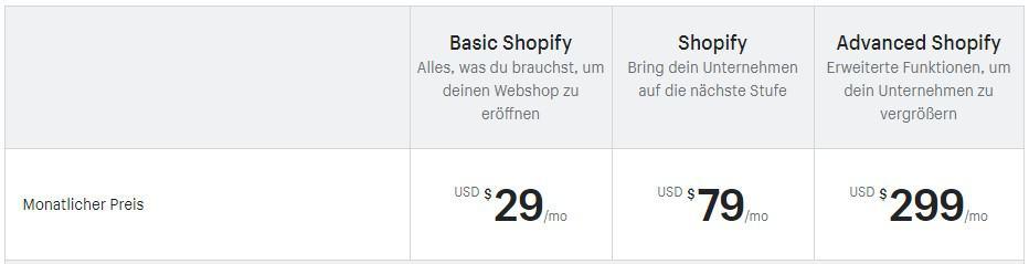 Shopify Preise