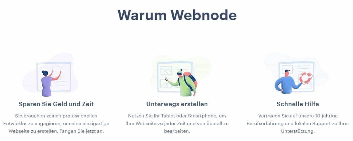 Warum Webnode