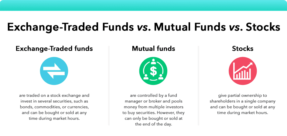 ETF vs mutual funds vs stocks