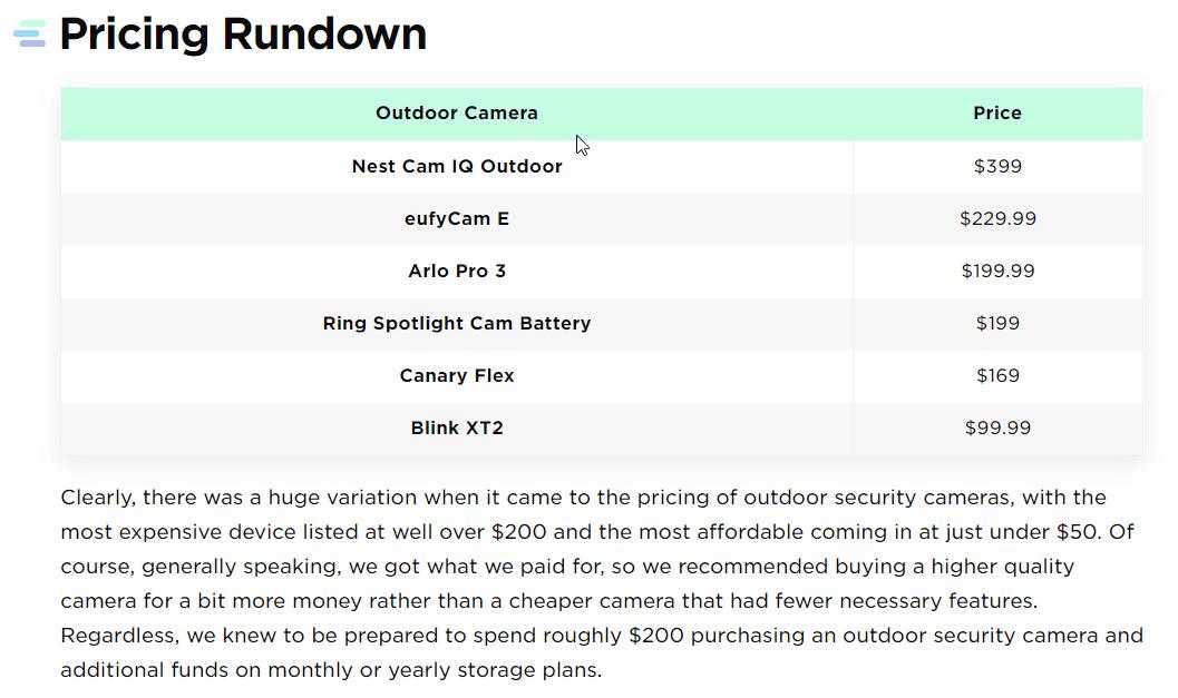 pricing rundown