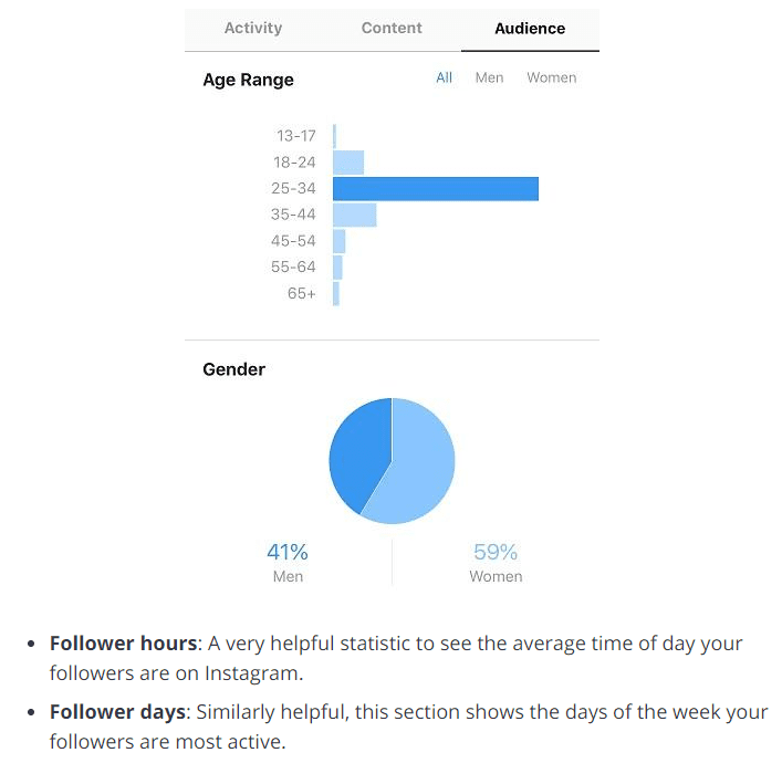 Audience Analytics for Instagram