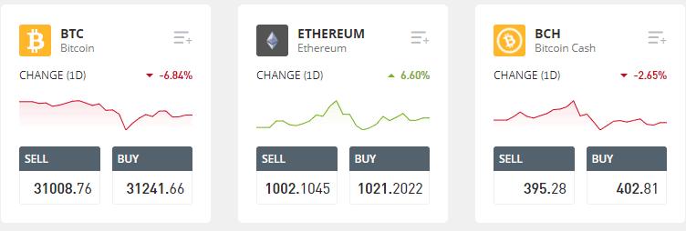 cryptocurrency etoro overview