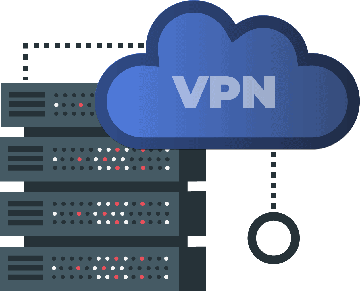 What are VPN Endpoints