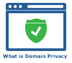 What is Domain Privacy icon