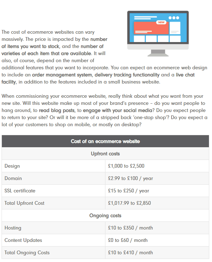 cost of an ecommerce website