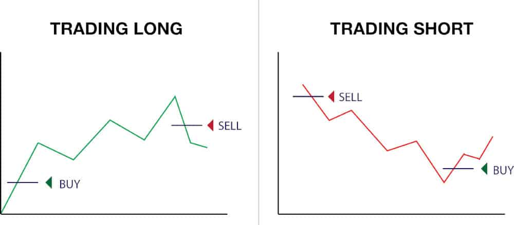 short and long trade example icon