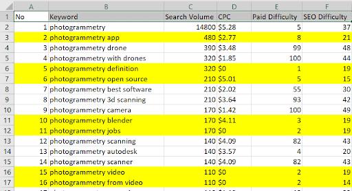 Photogrammetry google sheet