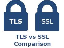 TLS vs SSL Comparison