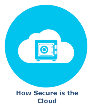 how secure is the cloud icon