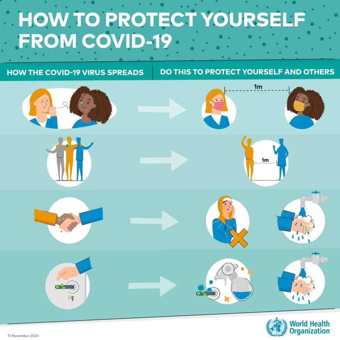 how to protect yourself from covid