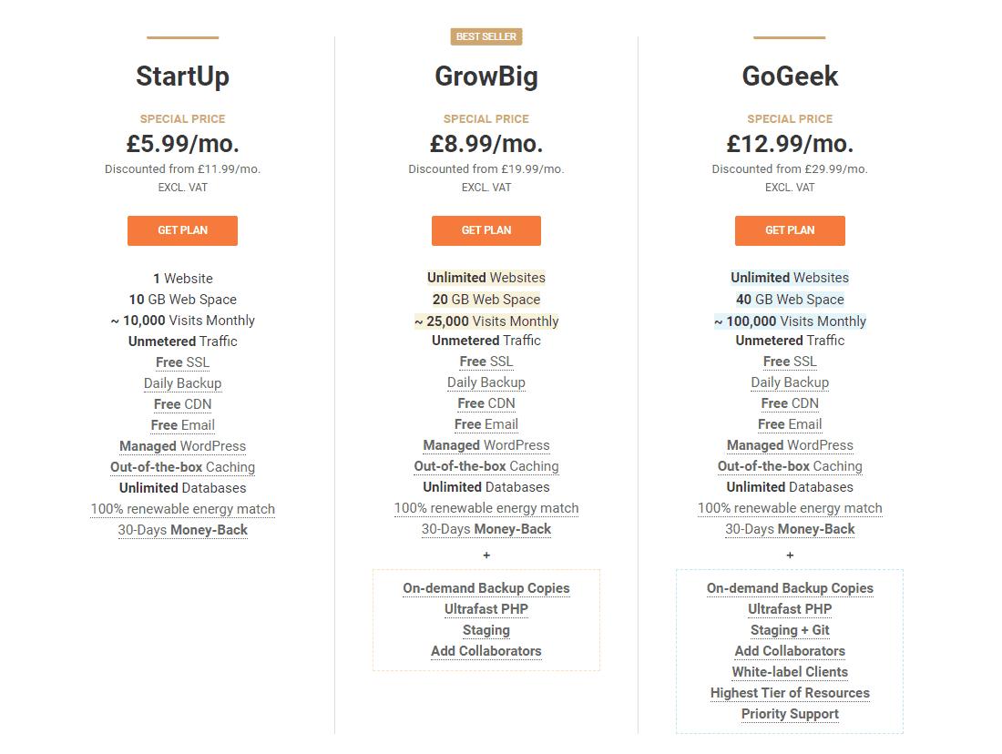 siteground uk pricing