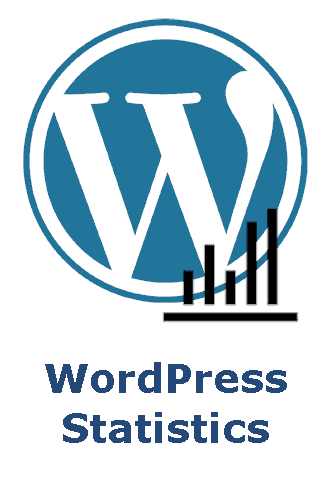 WordPress Statistics badge