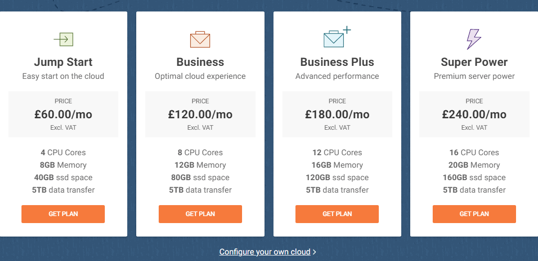 siteground cloud hosting pricing