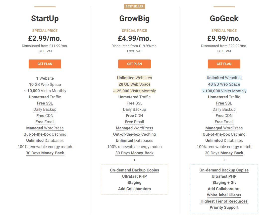 siteground pricing uk