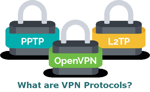 what are vpn protocols badge