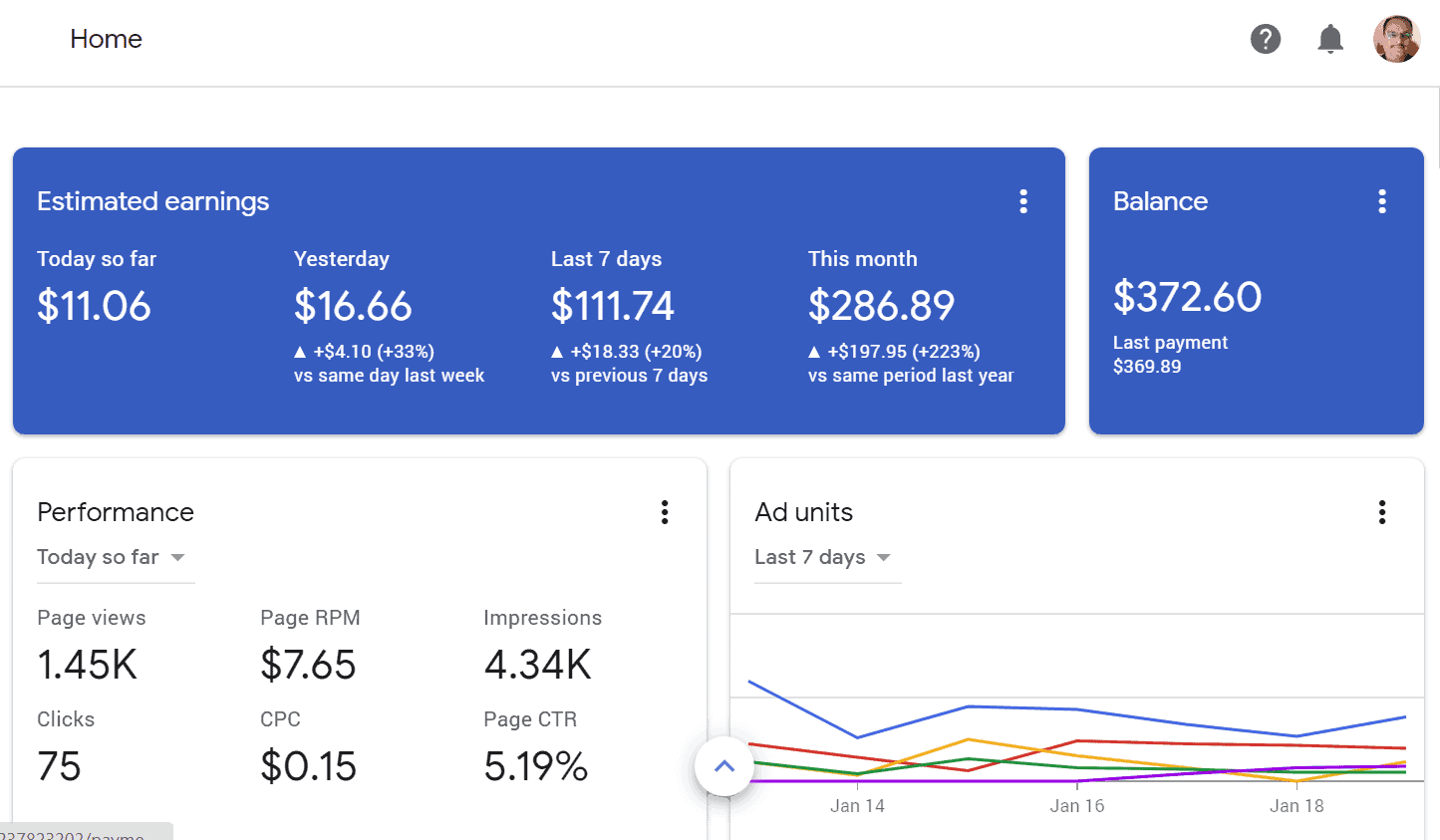 google adsense analytics